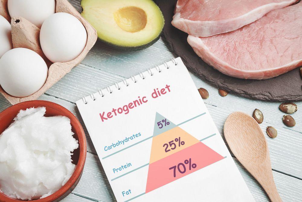 que es cetosis en la dieta keto